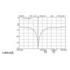 福建 YH-FBG 长周期光纤光栅