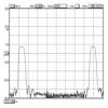 福建 YH-FBG 传感用光纤光栅
