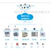 陕西高低压电气安全综合监控系统与电能管理系统厂家