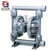 BQG气动排污隔膜泵