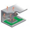 嵌入式电脑超薄型散热器散热铜片生产厂家