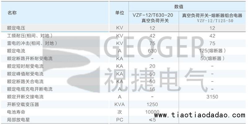 VZF-12R 参数1 拷贝