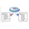 提供节能服务 能源监测分析系统